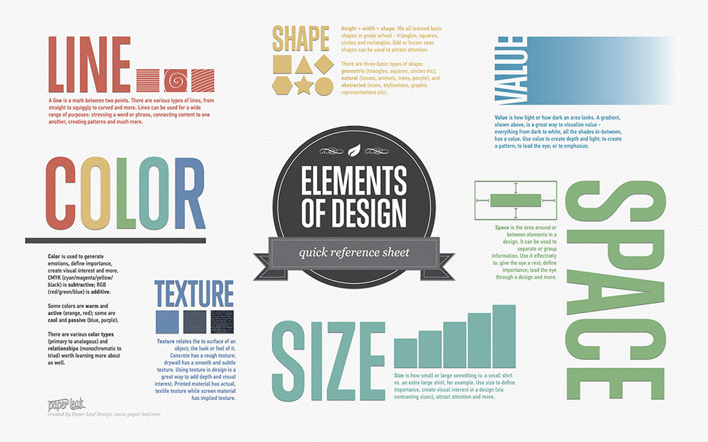 7 Elements Of Art And Their Definitions : The elements of good graphic design