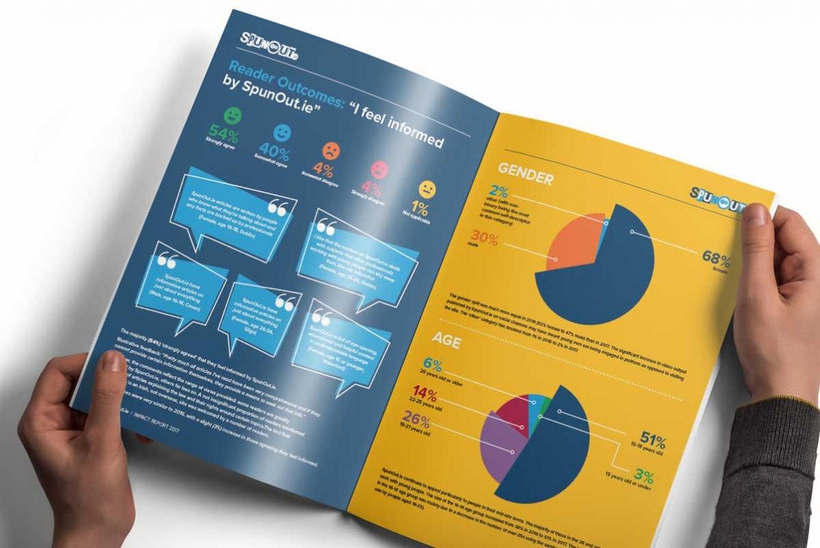 Report Design Dublin SpunOut