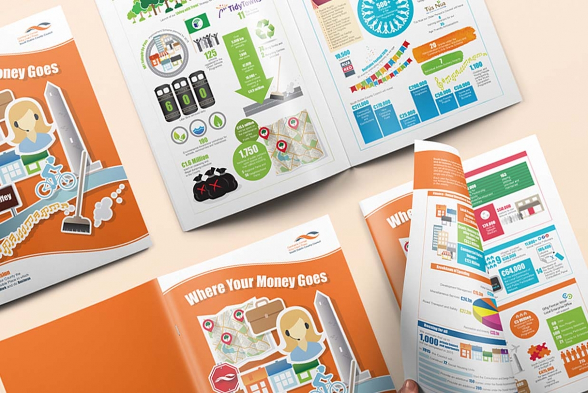 Infographic Brochure Design Dublin South Dublin County Council