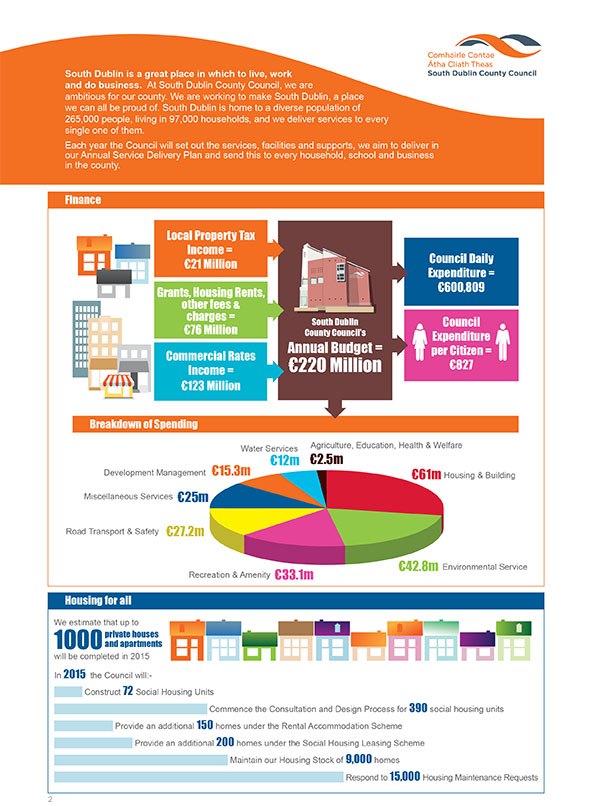 South Dublin County Council Infographic Brochure Page 2