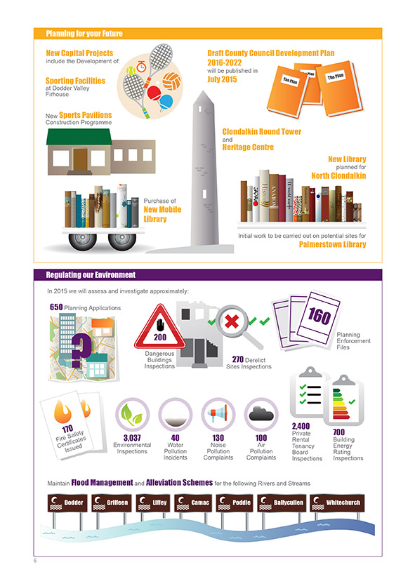 South Dublin County Council Infographic Brochure Page 6